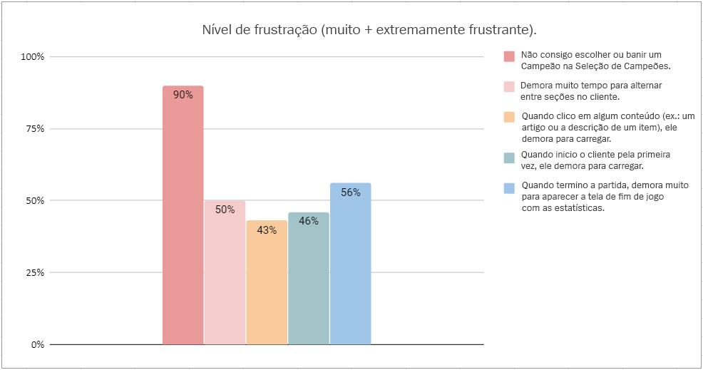 chart3_por-BR.png