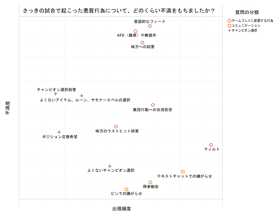 QLT_6_8_graph2_ja_JP.png