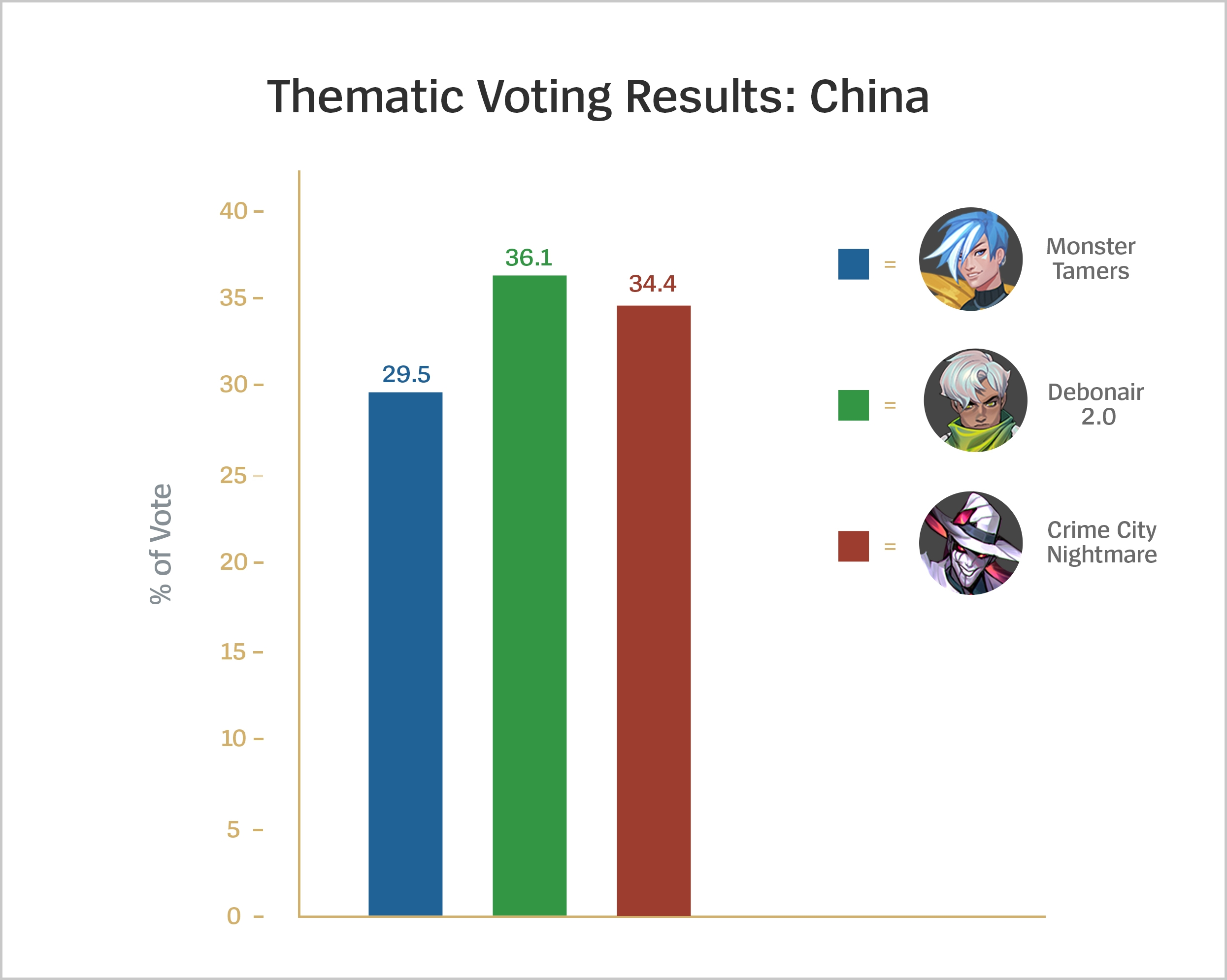 2-1-21_Thematic_Results_China.jpg