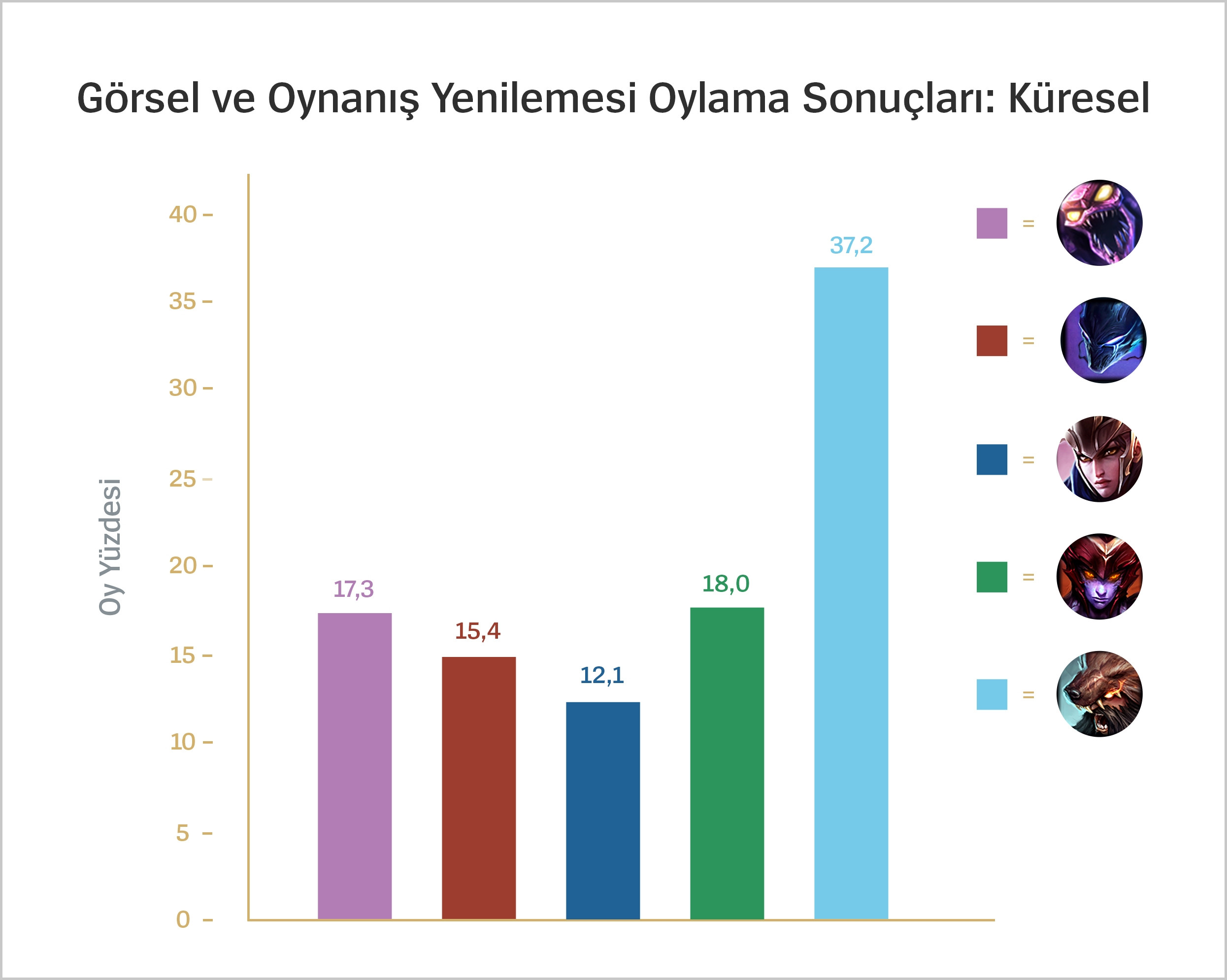 VGU_Voting_Results_For_Loc_TR.jpg