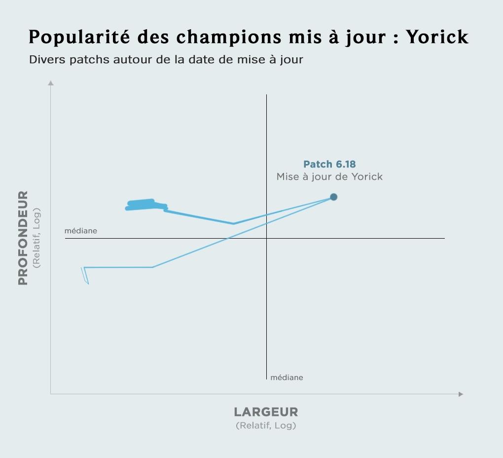 5_graph-updatedchamps_FR_vgiu0ch82scrc4g7z72m.jpg