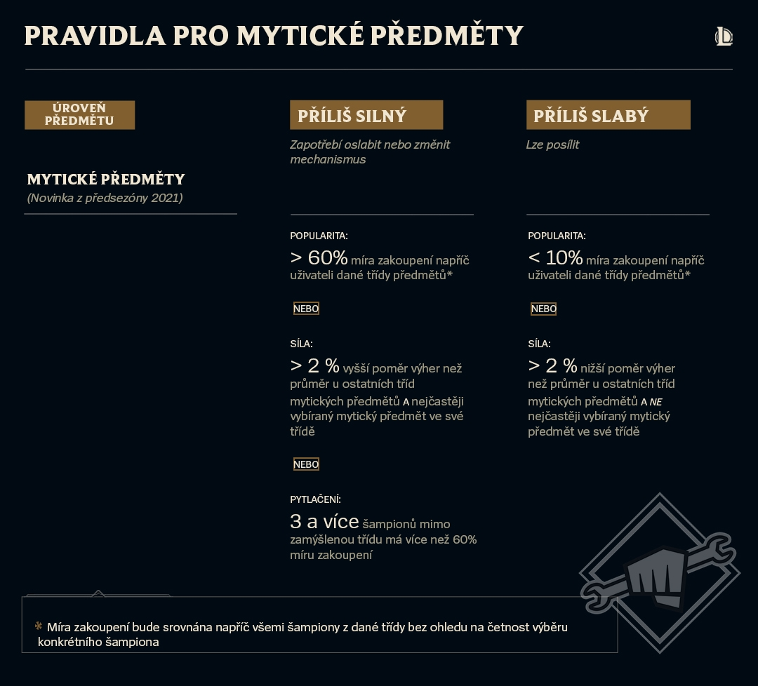 02_Mythic_Rules-cze.jpg