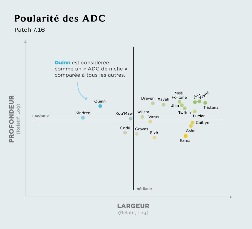 P1_graph-ADCs_FR_n1w6agda6g8ecr4ki24v.jpg