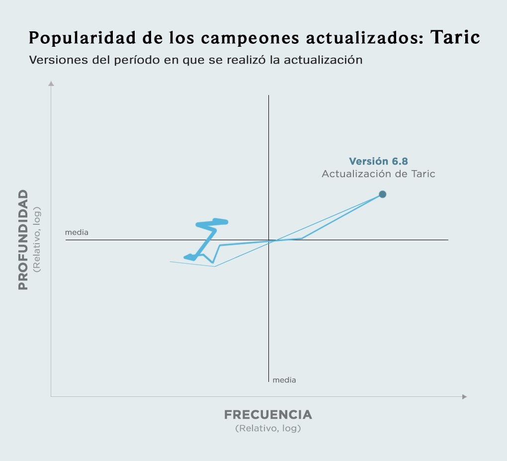 2_graph-updatedchamps_ES_triikasl2703b62v1d4z.jpg