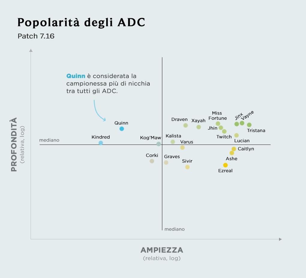 P1_graph-ADCs_IT_ztgta245i32bi3vw83jo.jpg