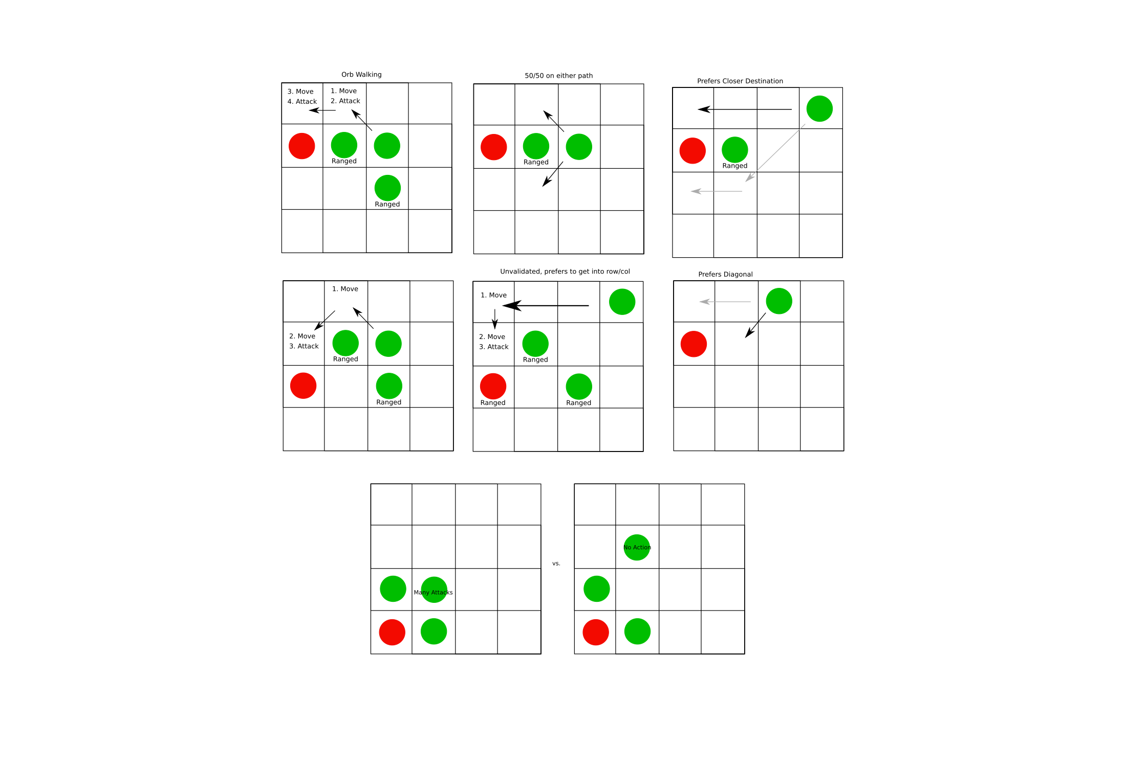 Movement examples and board layouts for squares vs. hexagons.