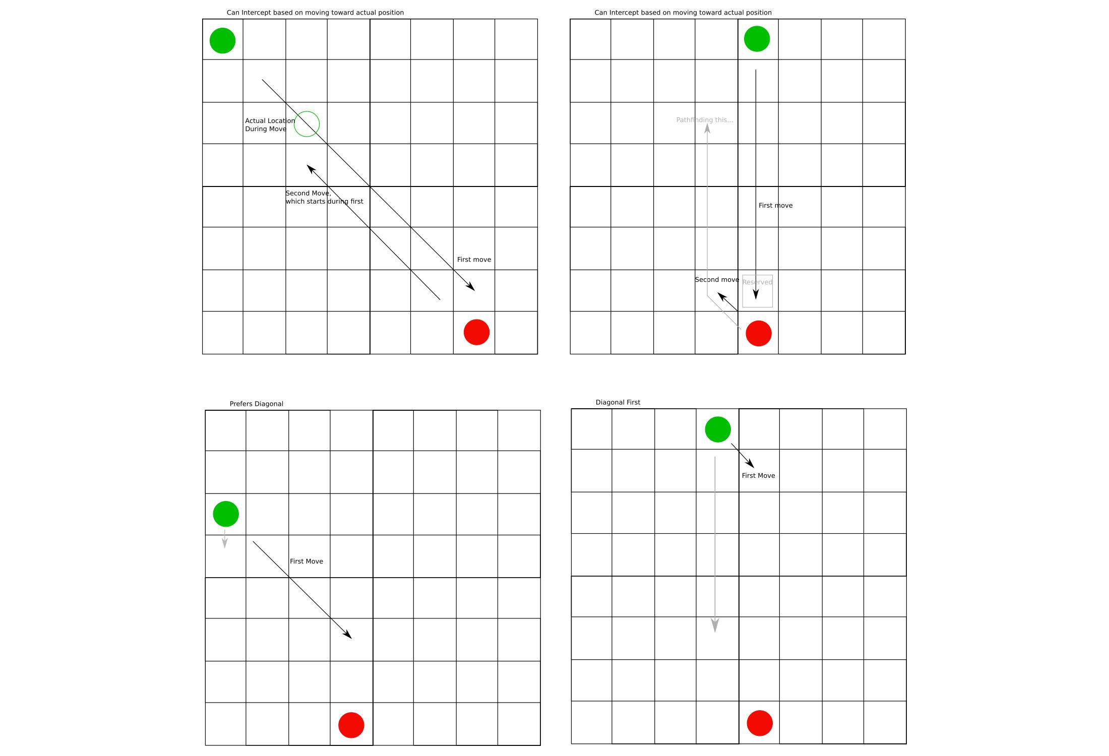 사각형과 육각형 방식의 움직임 예시와 결투장 배치입니다.