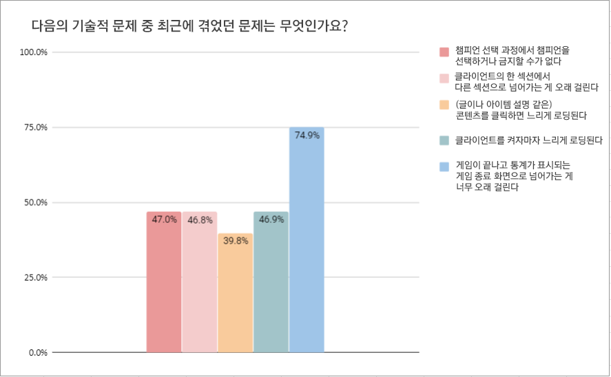 chart2_kr.png