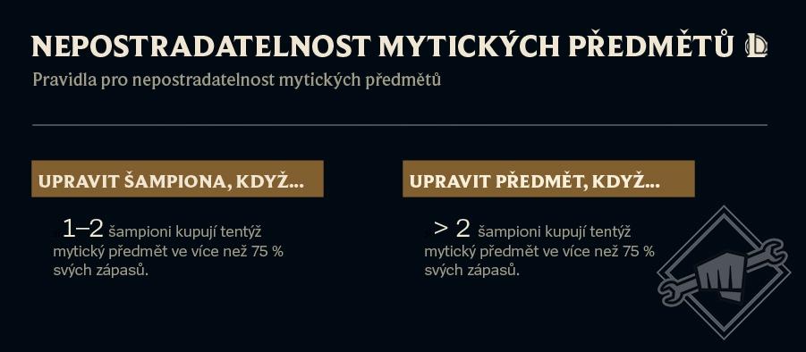 04_Mythic_Bindings-cze.jpg