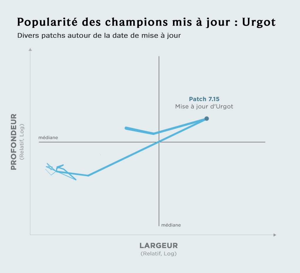 3_graph-updatedchamps_FR_2ug9kiqkgt9nl8t2nal5.jpg