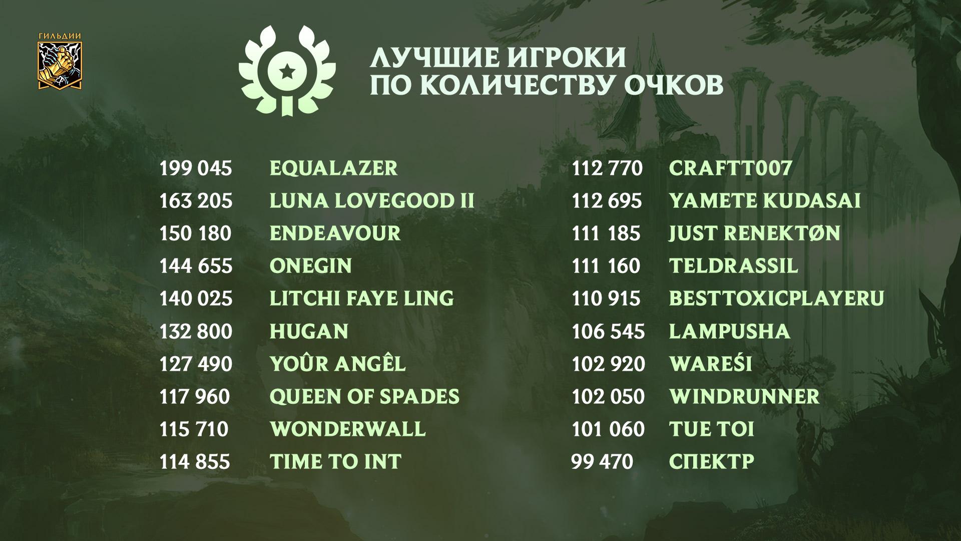 best_players_infogr.jpg