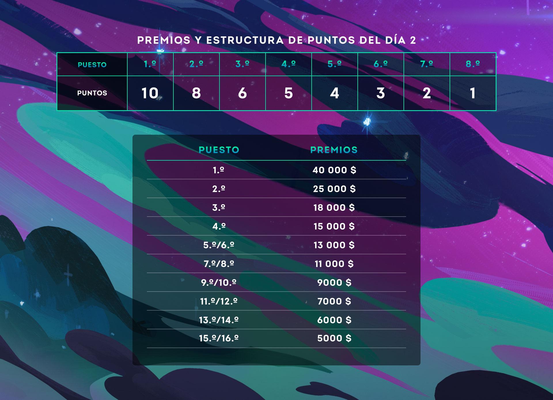 Copy-of-tft-championship-graphic-C-v1_ES.jpg