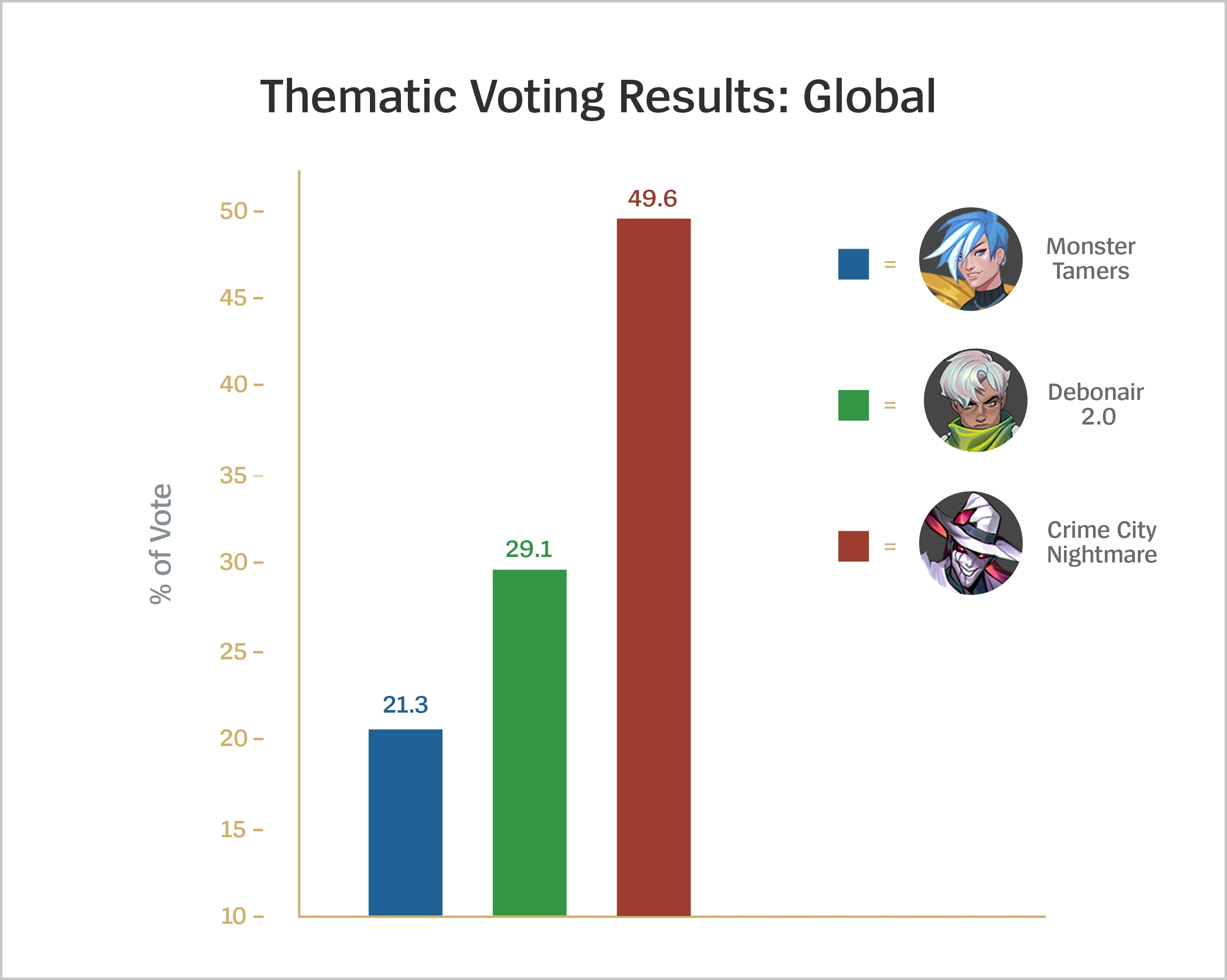 2-1-21_Thematic_Results_Global.jpg