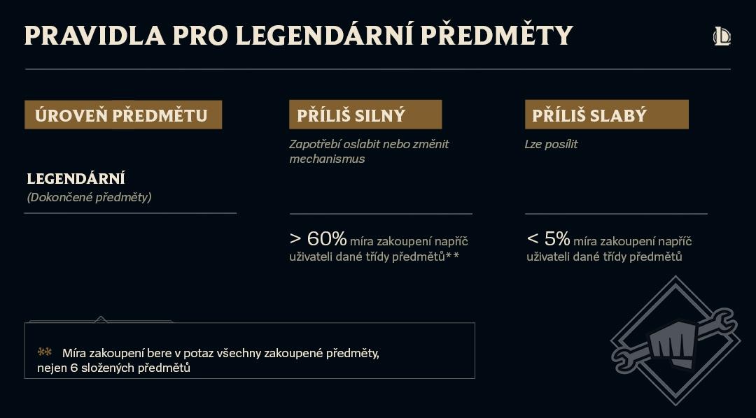 05_Legendary_Rules-cze.jpg