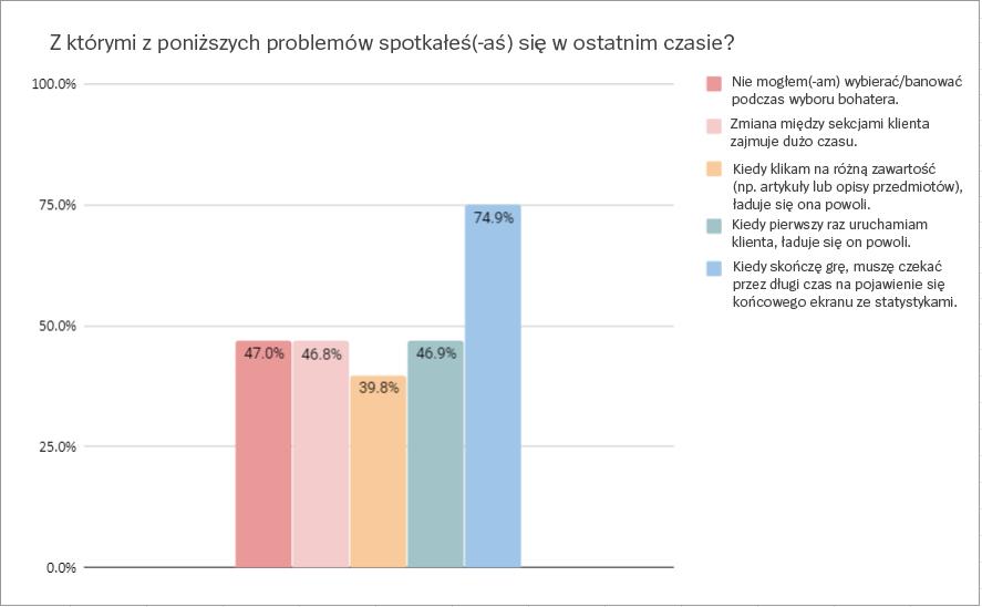 chart2-pol.png