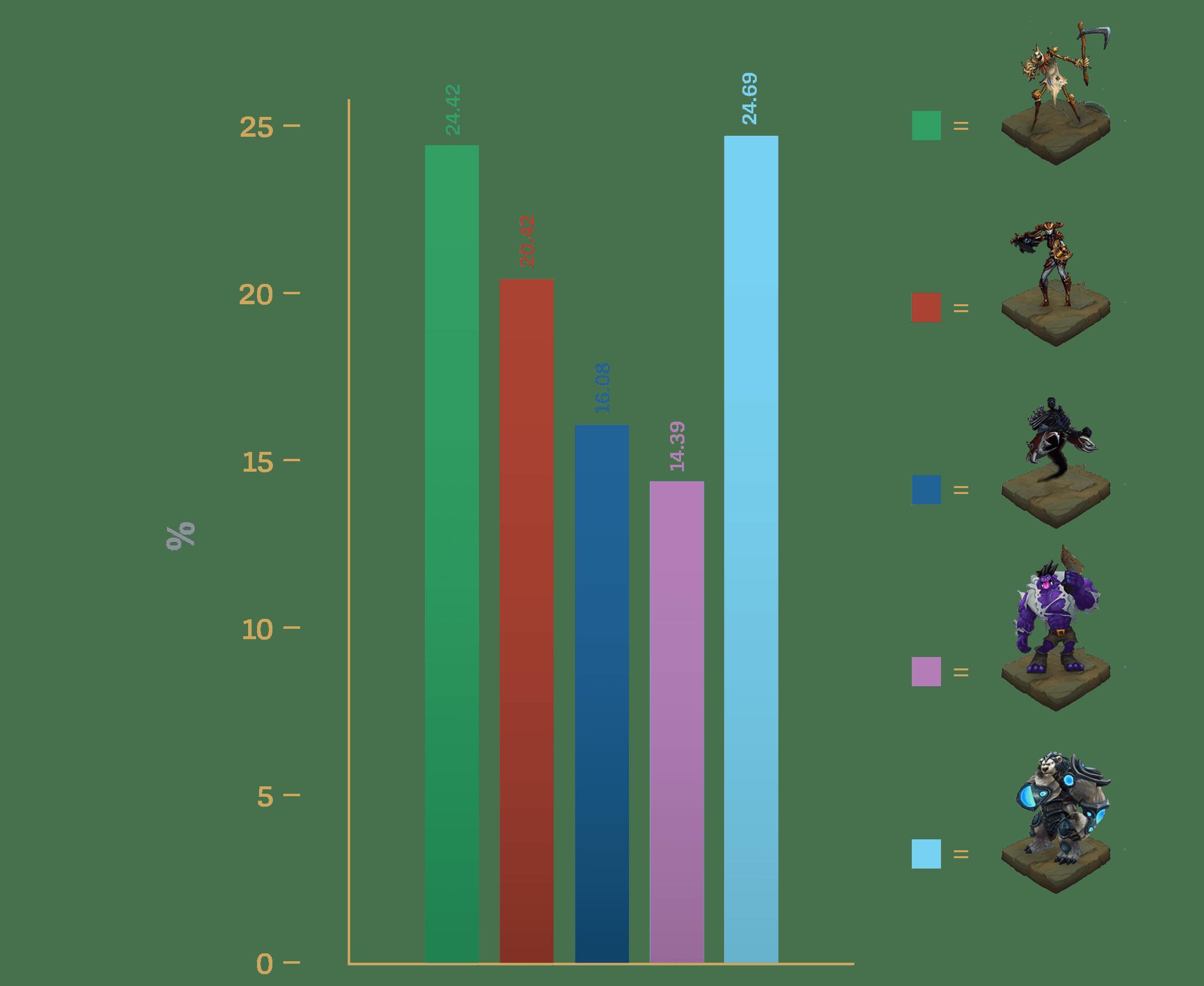 ChampVGU-Results-BarGraphs-min_3gyih8s2i3xd4cz26g8u.png