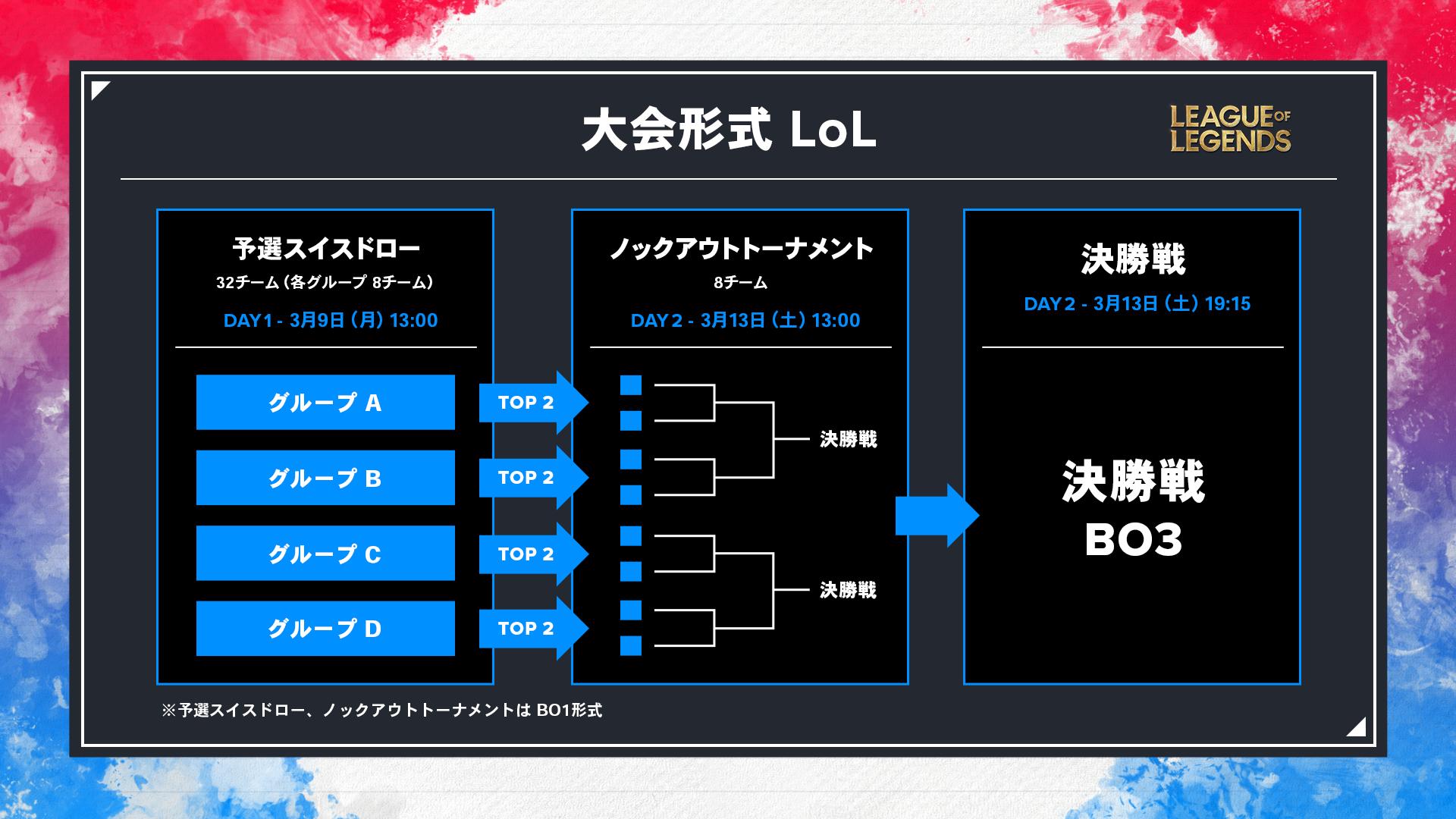LeagueU-SCC_SNS_大会形式-LoL.png