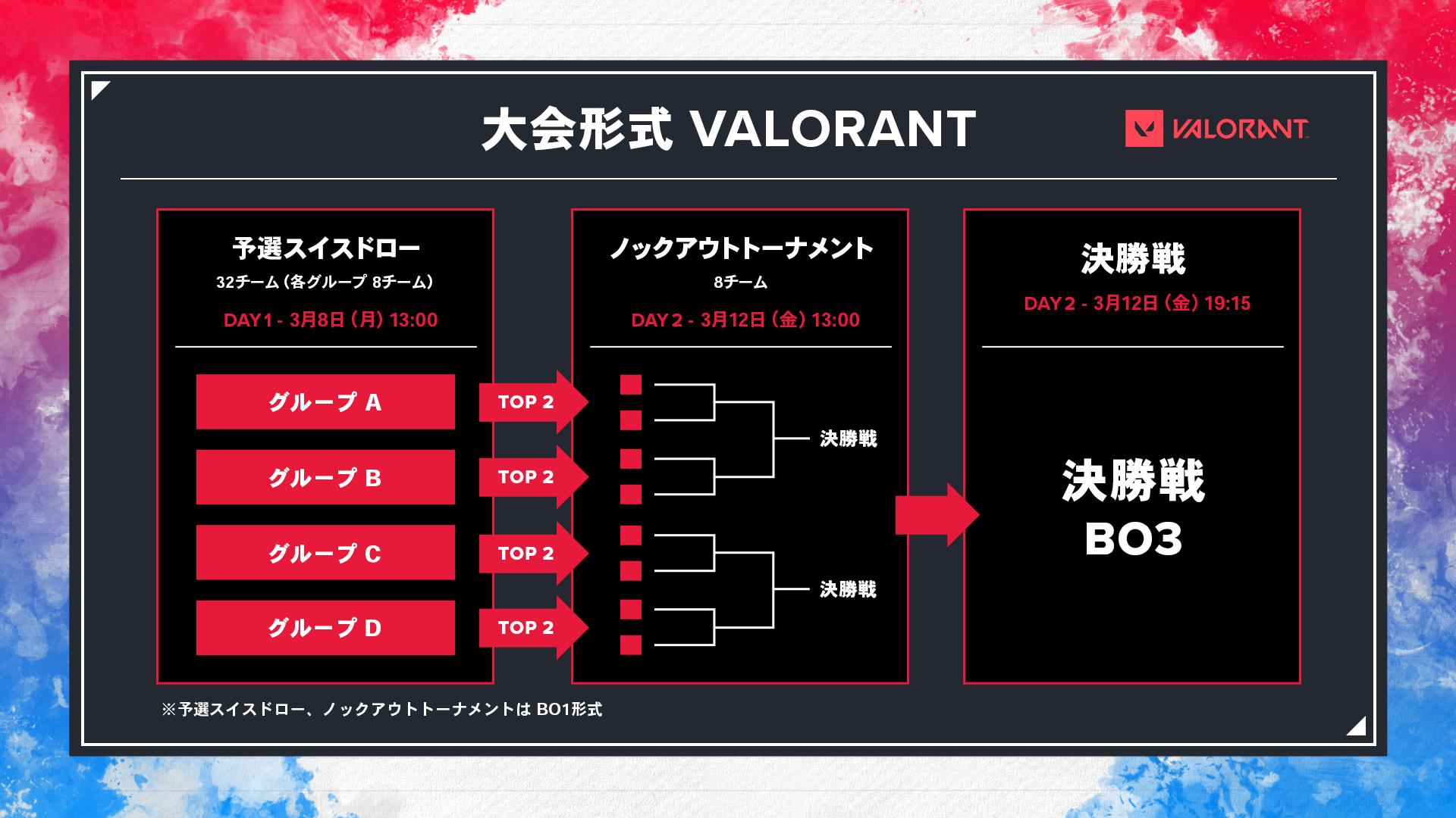 LeagueU-SCC_SNS_大会形式-VALORANT.png