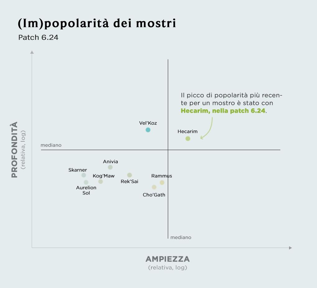 P5_graph-monsters_IT_2f1j5uzv1k56wll69mqp.jpg