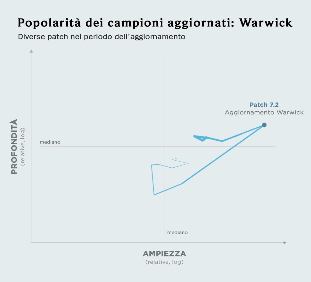 4_graph-updatedchamps_IT_gkjki9ftsnkiqy9trz5k.jpg