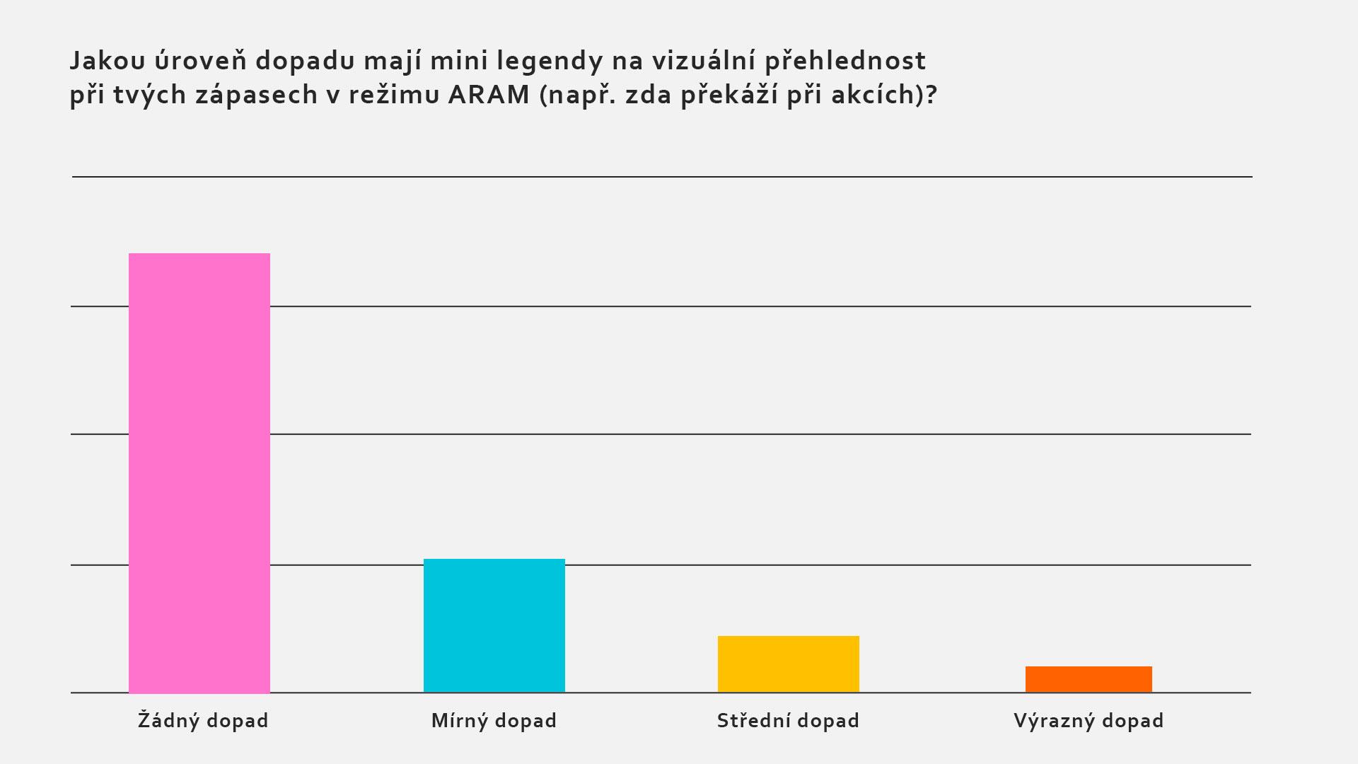 cs_cs_Visual-Clarity-Graph.jpg
