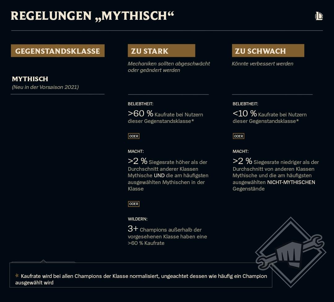 02_Mythic_Rules-ger.jpg