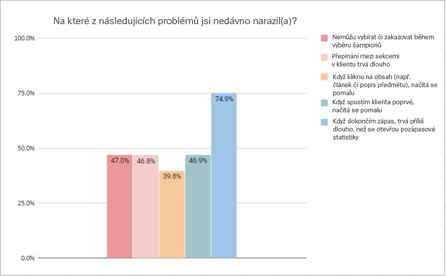 chart2-cze.png