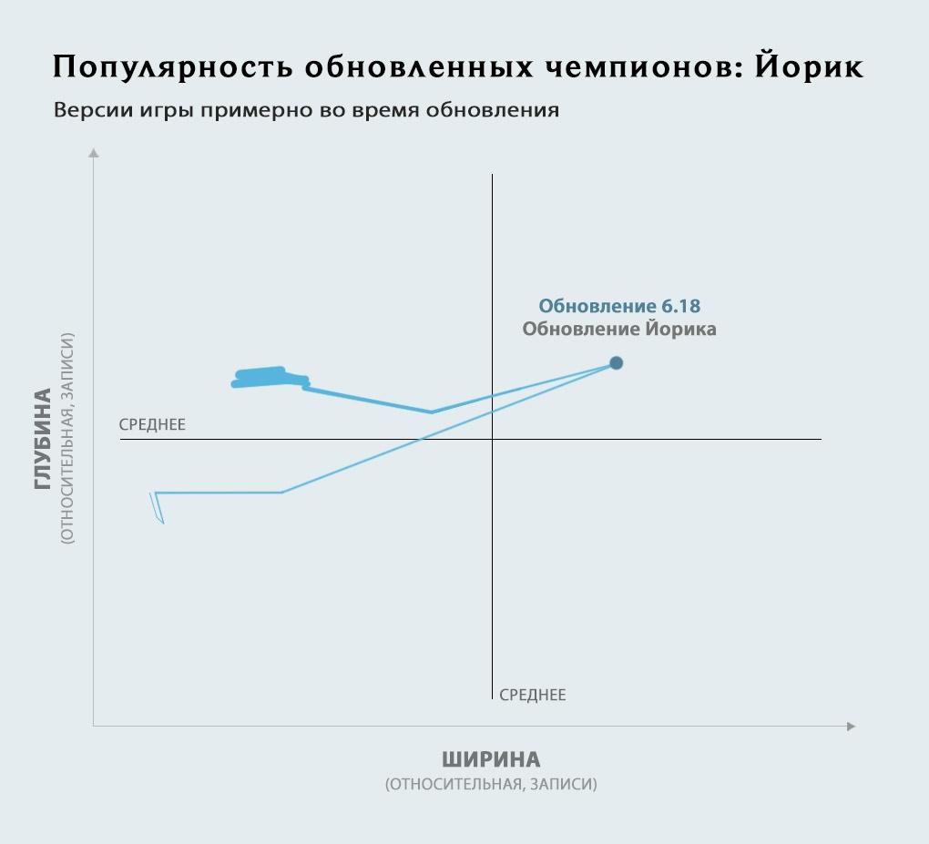 5_graph-updatedchamps_RU_Yorick_hfvt7c33fxazkz9n88l0.jpg
