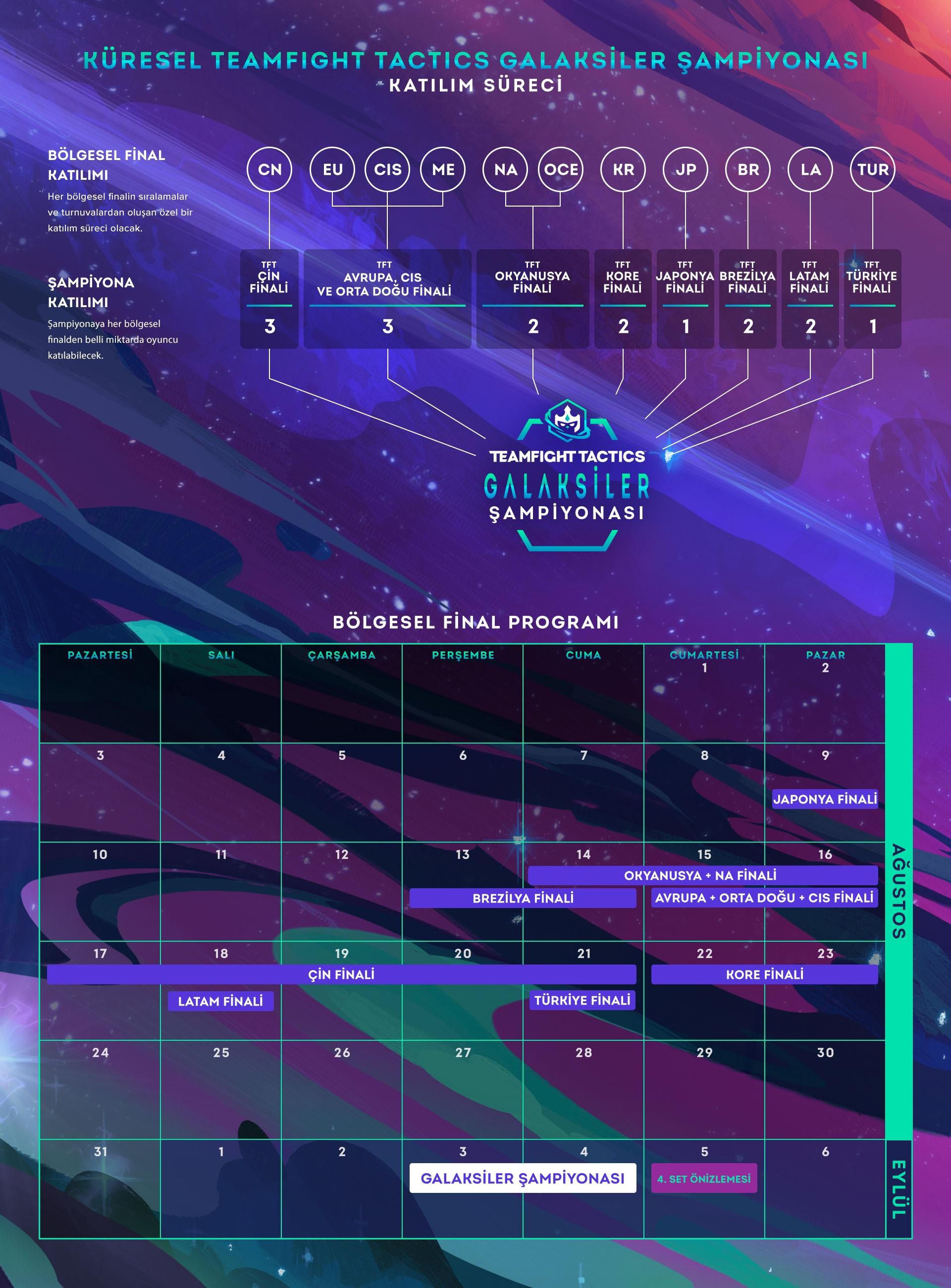 Copy_of_tft-championship-graphic-v1.3_TR.jpg