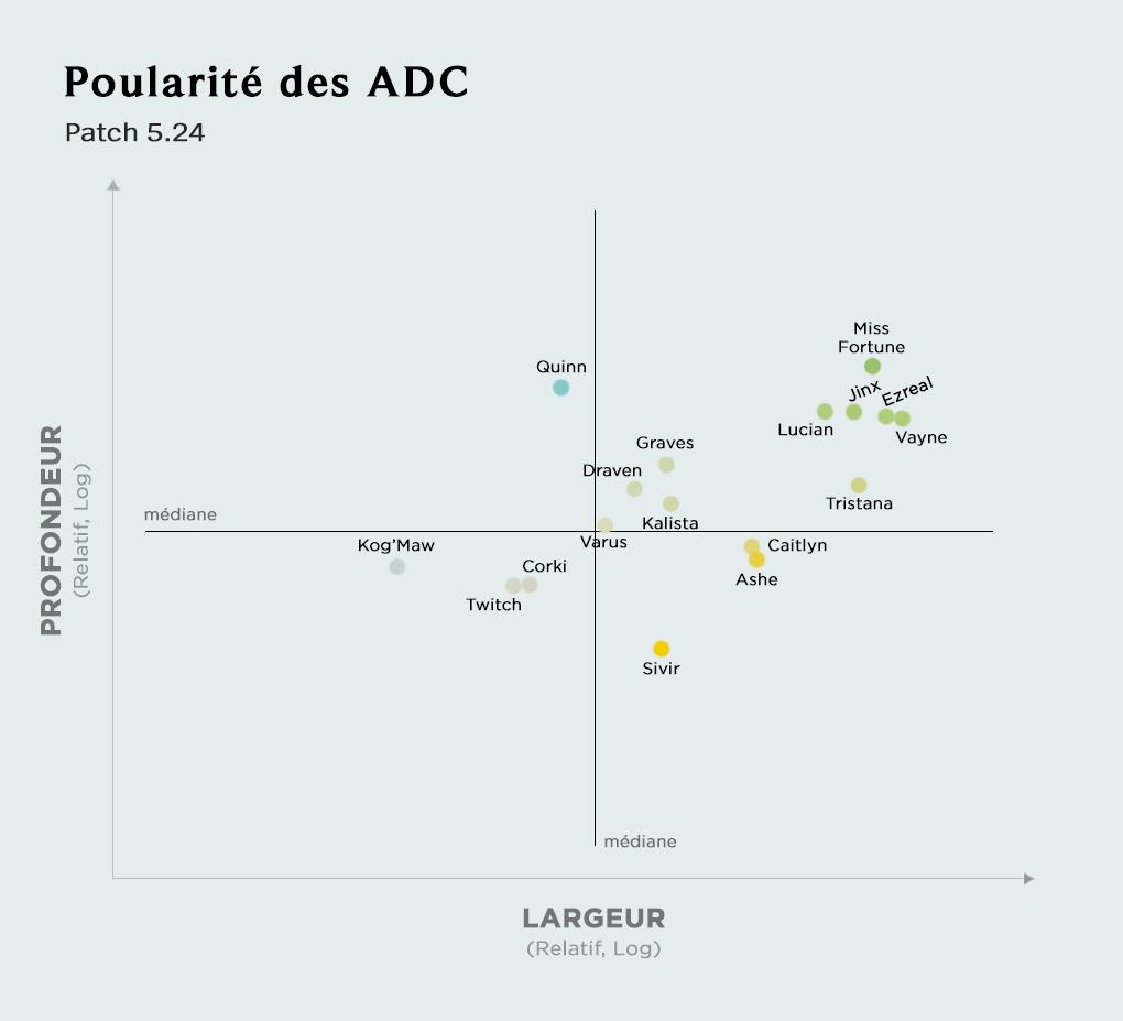 P3_graph-ADCs_FR_dijc9mrbtuq4p90oziim.jpg