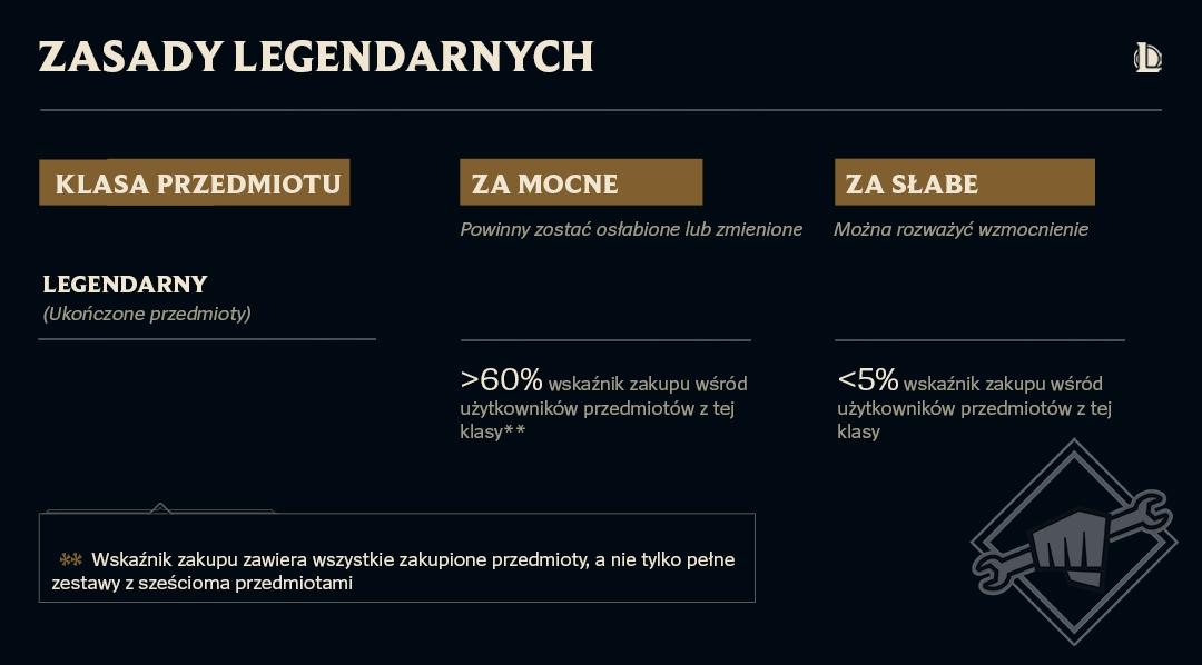 05_Legendary_Rules-pol.jpg