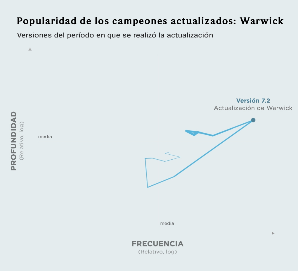 4_graph-updatedchamps_ES_awqqkc6j3juecsdmk69d.jpg