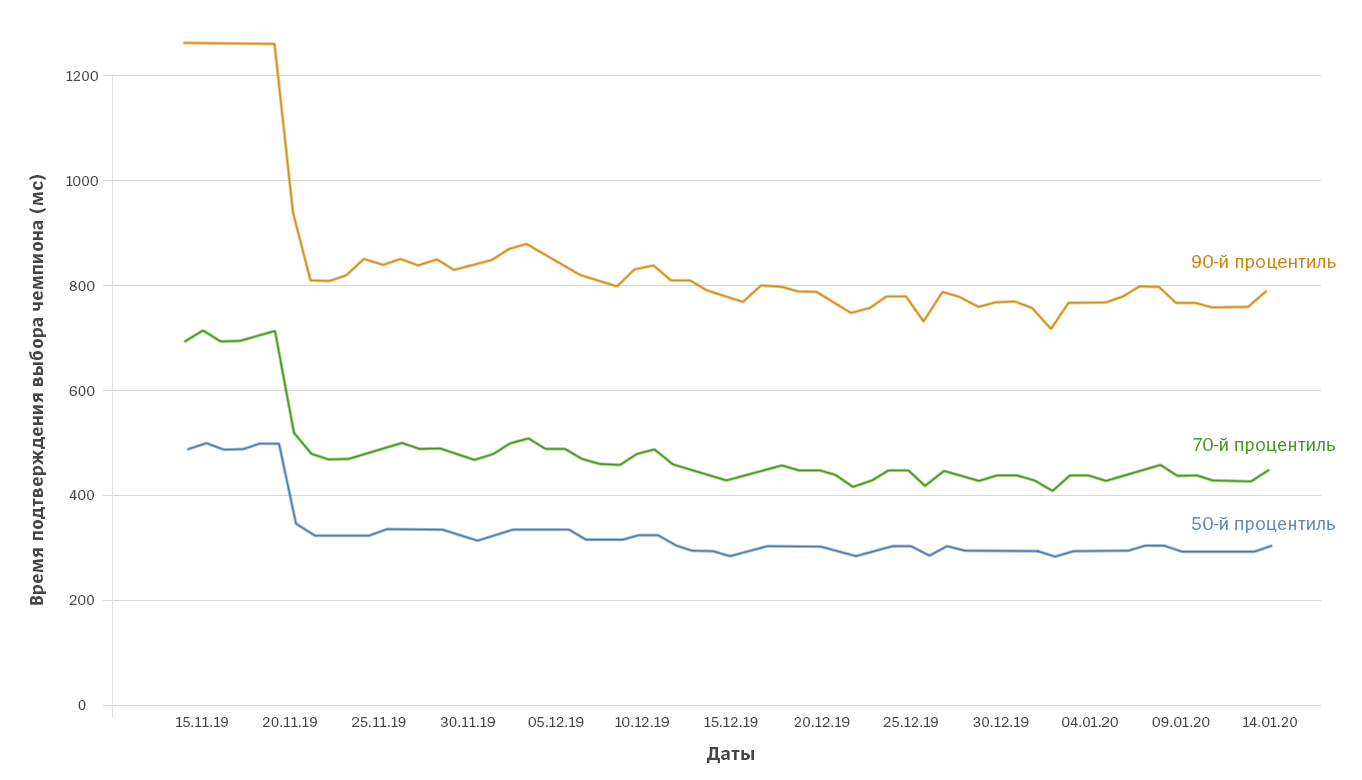 Client_Cleanup_Blog_2_Charts.png