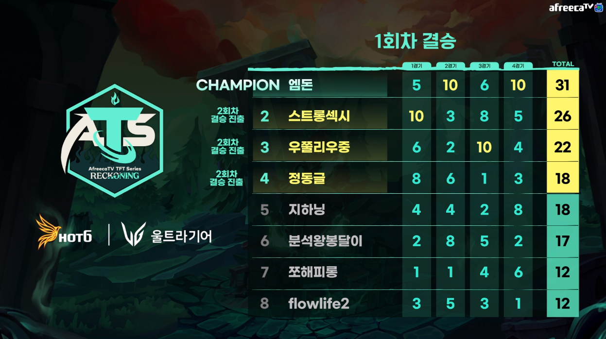 ats_1st_result.png