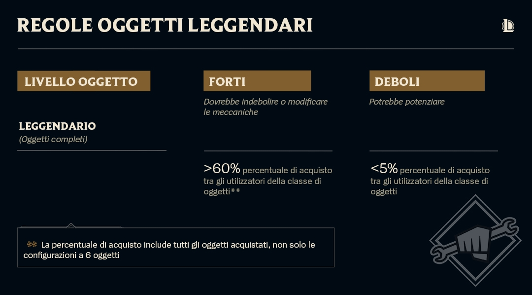 05_Legendary_Rules-ita.jpg