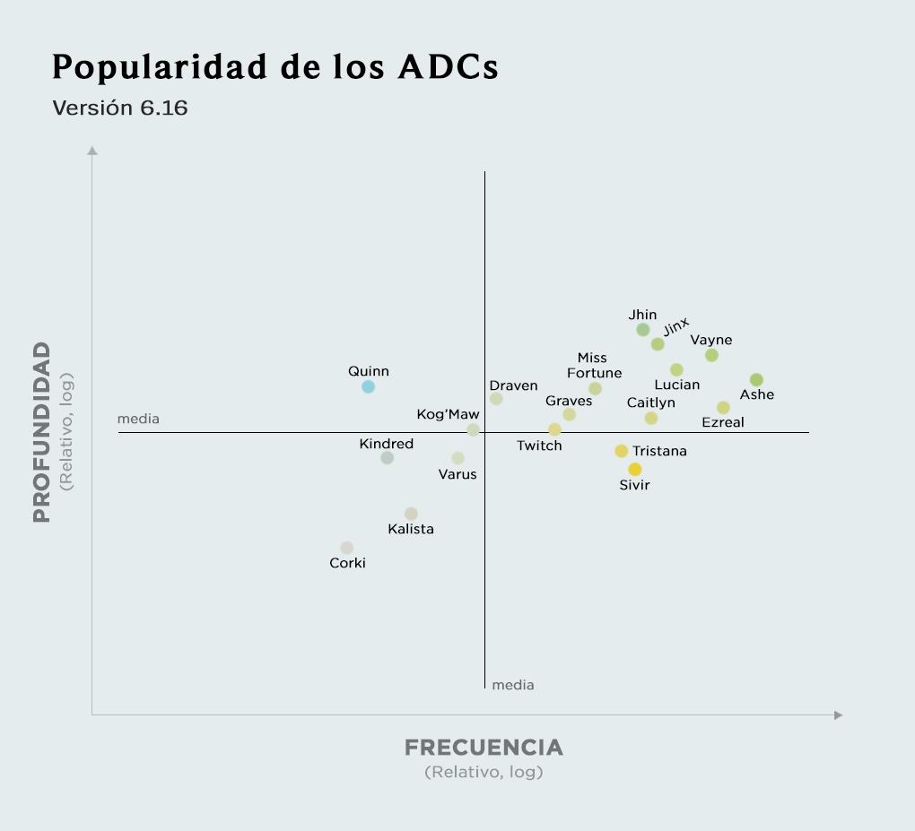 P2_graph-ADCs_ES_n9wa77x5ddor8sgrsgay.jpg