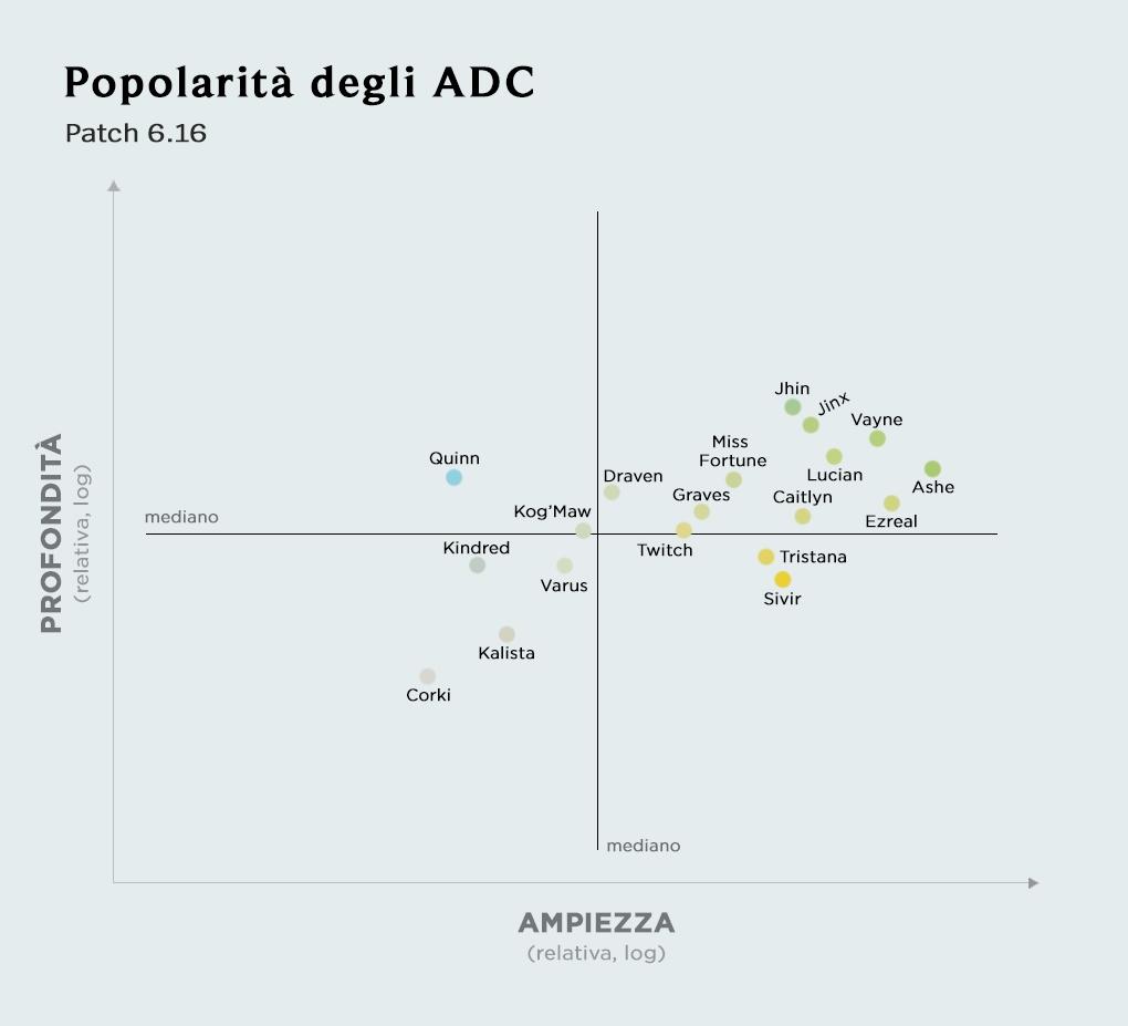 P2_graph-ADCs_IT_nmxs03ms1azd0tnll7y5.jpg