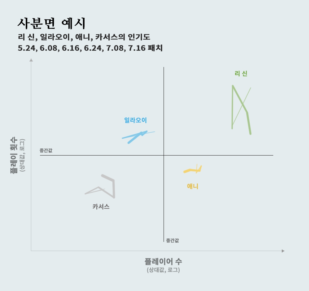 Ko_2_graph-fourquadexample_ko_KR_xusk7gg5se9r8av21dom.jpg