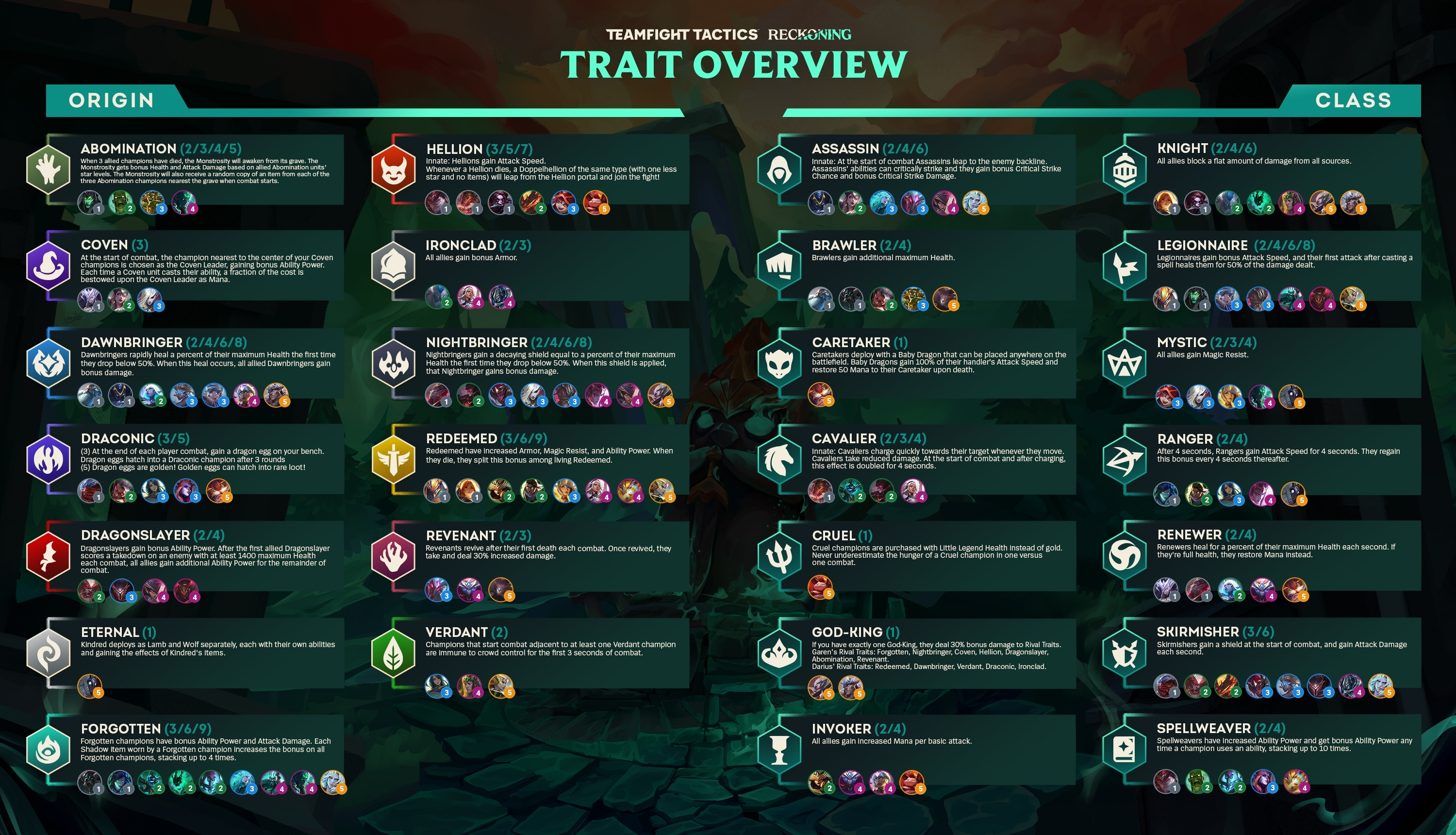 TFT_Reckoning_CheatSheet_Final_v1.jpg