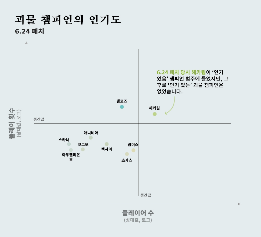 KO_P5_graph-monsters-624_kr_KR_re_mbpzax646nfjxtjji85n.jpg