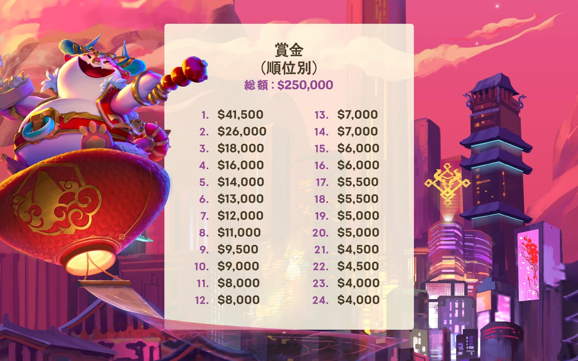 03-Prize_Pool_JA.jpg