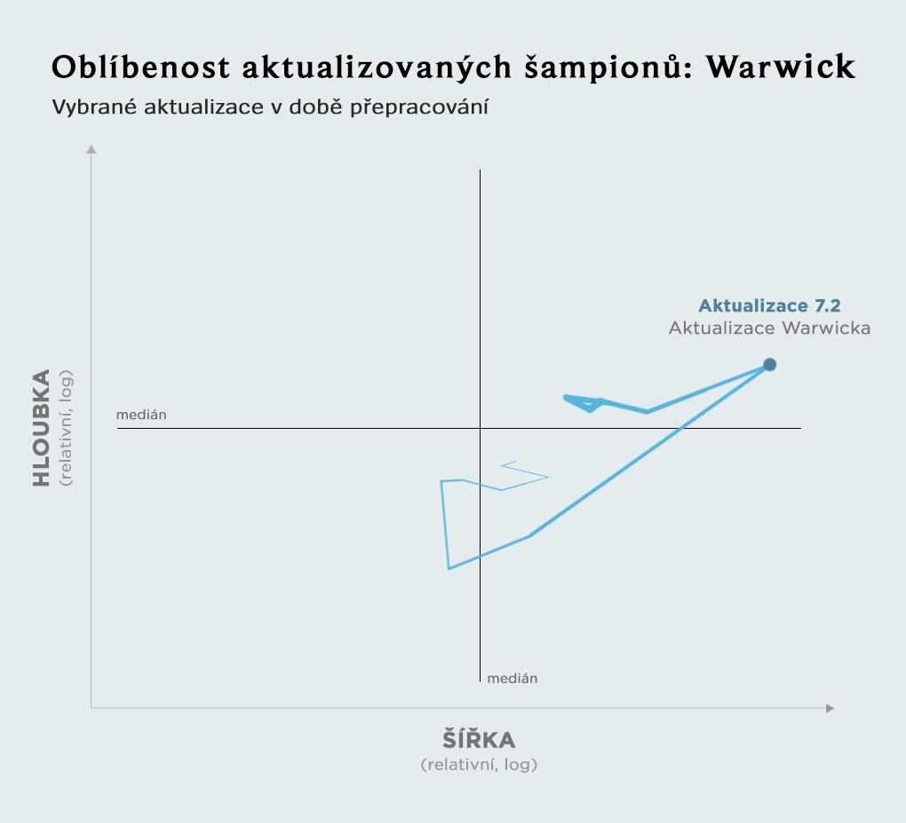 4_graph-updatedchamps_CZ_2wtb3j3bjec3uq1nb453.jpg
