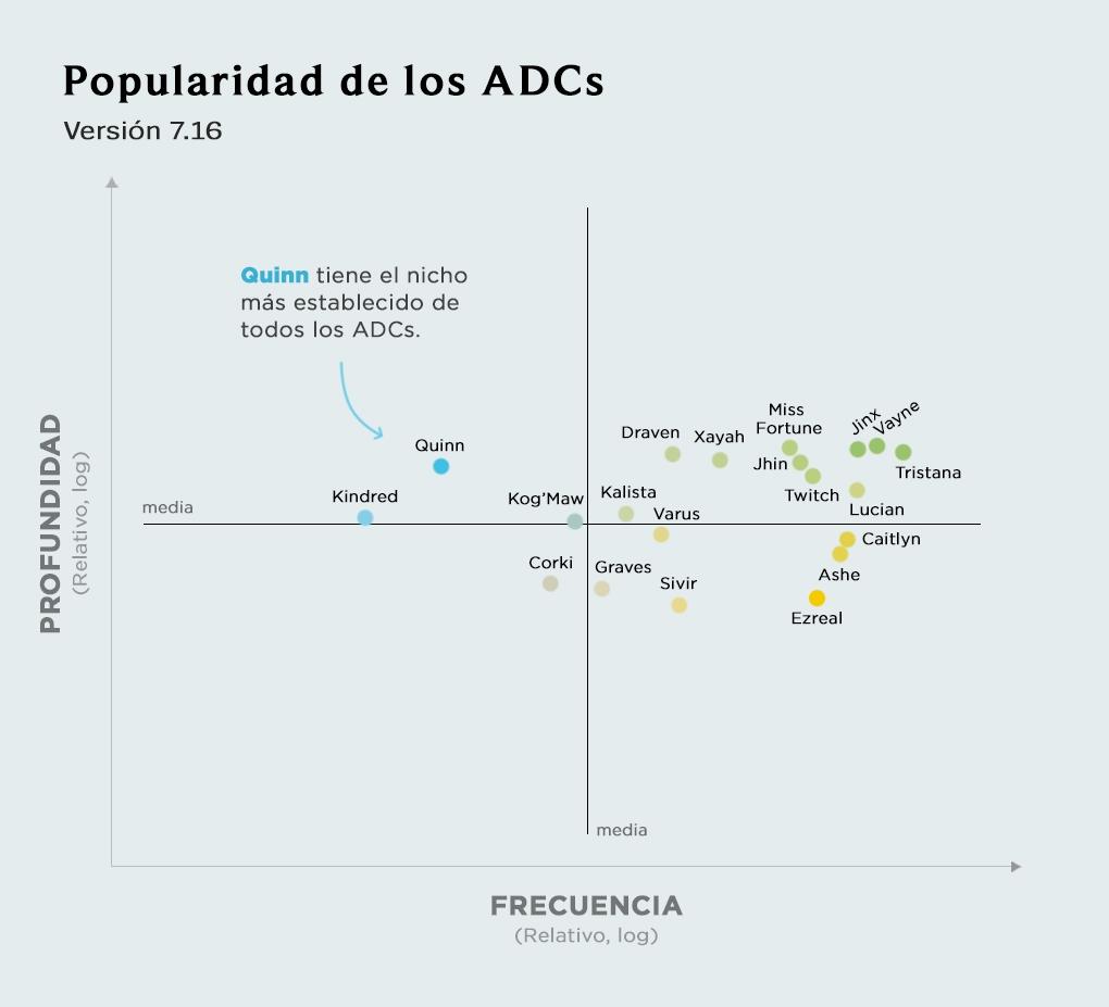 P1_graph-ADCs_ES_m8x4l58fh4psr6i3635q.jpg