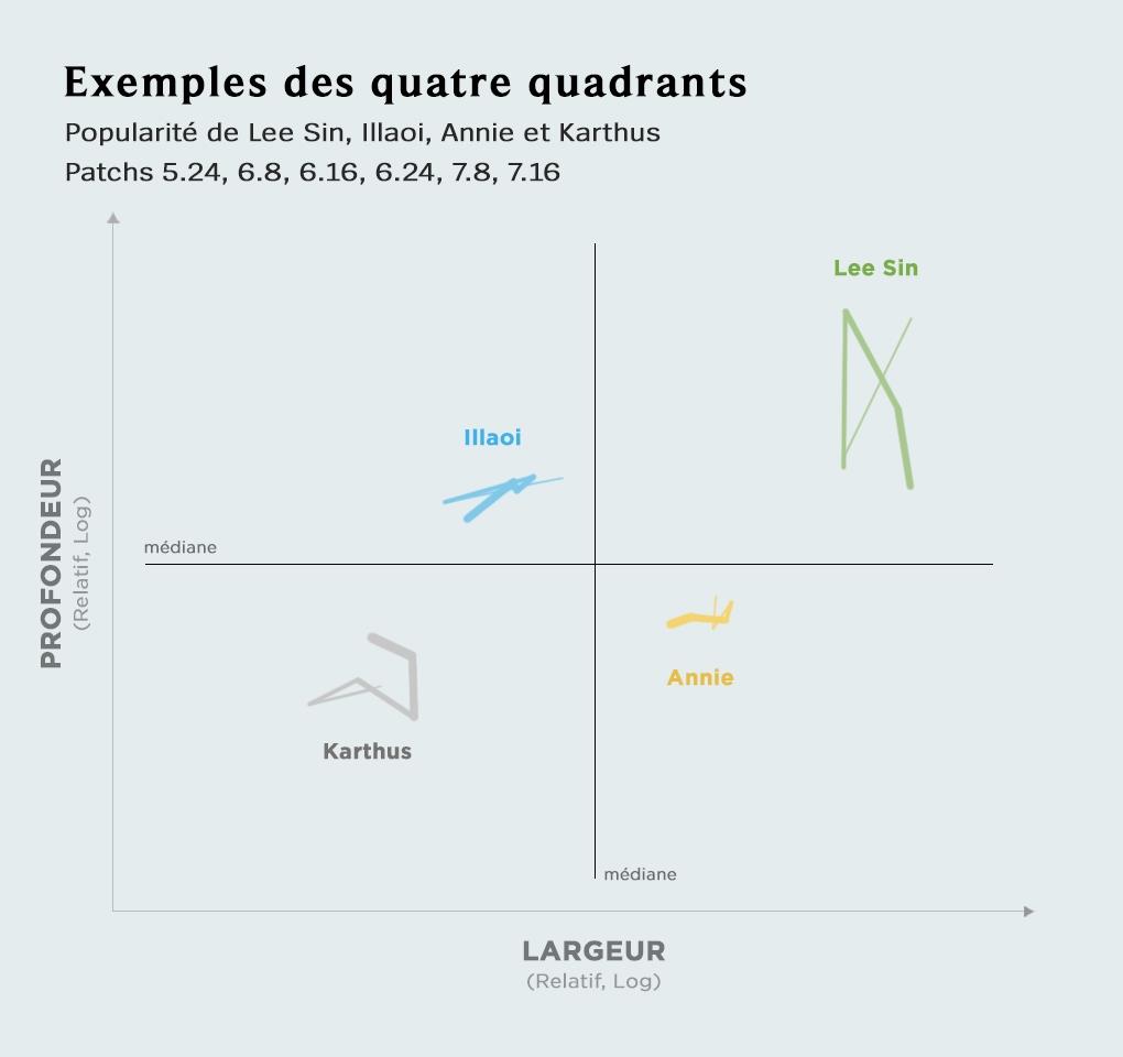 Fr2_graph-fourquadexample_FR_ykhcb3282ife903m5iul.jpg