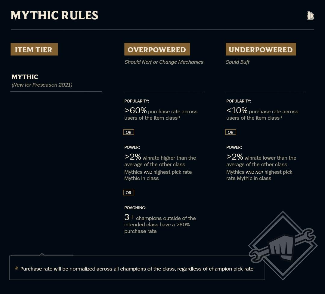 02_Mythic_Rules.jpg