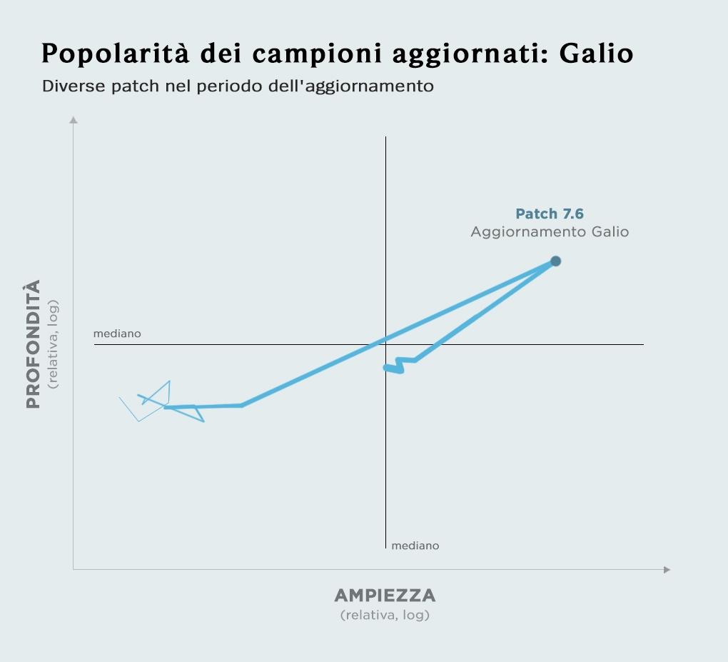 1_graph-updatedchamps_IT_yzet2a25u9okp2udt5fc.jpg