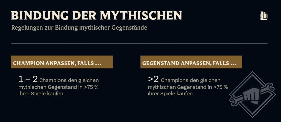 04_Mythic_Bindings-ger.jpg