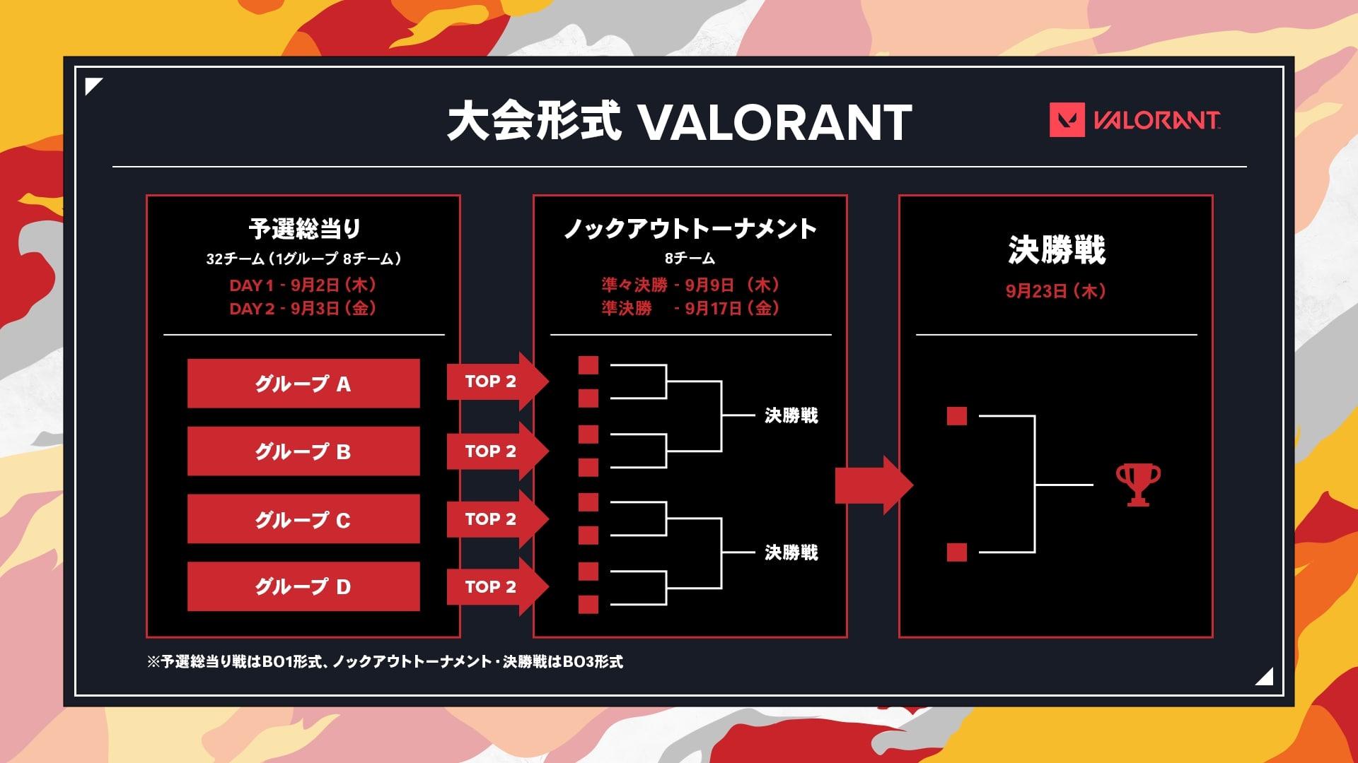 JCC-2021_大会形式-VALORANT_210812.jpg