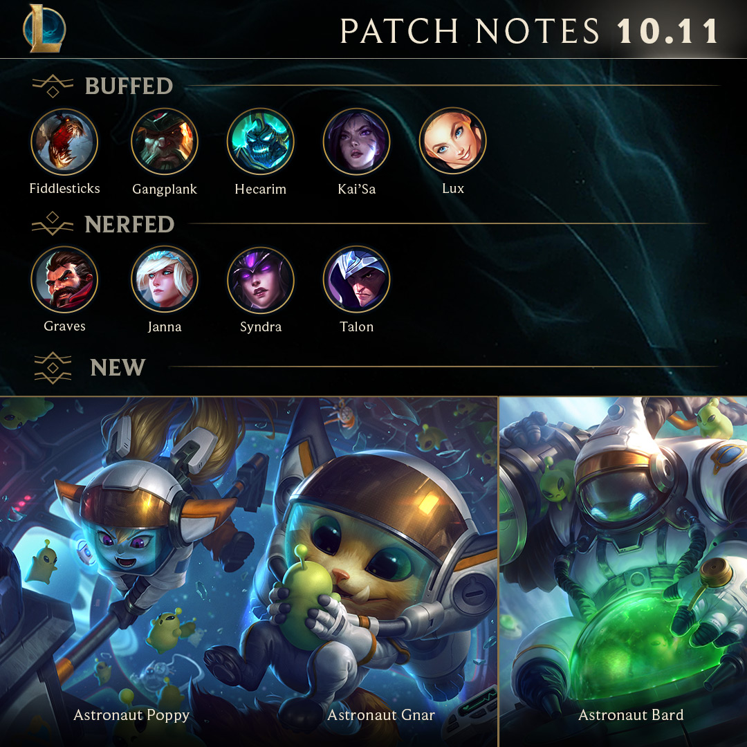 Patch 10 11 Notes U.gg analyzes millions of aram matches to give you the best graves aram u.gg graves aram build shows best graves aram runes by wr and popularity. patch 10 11 notes