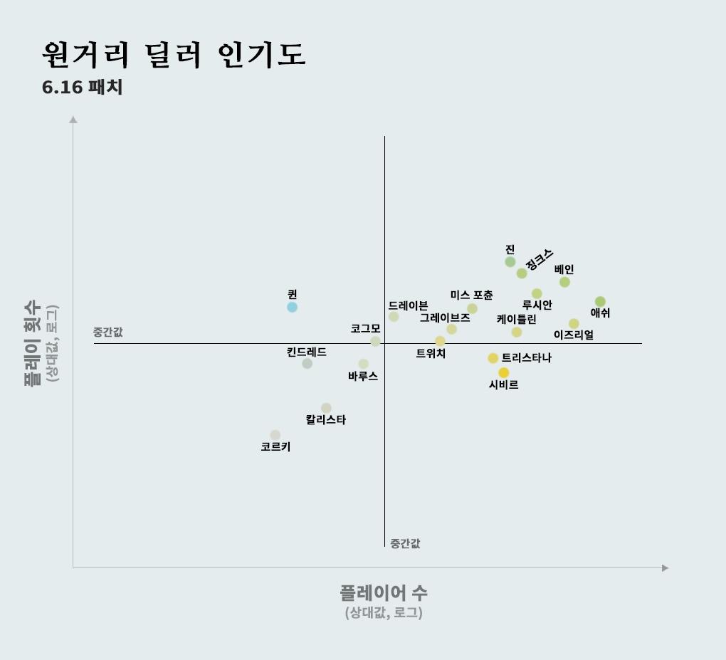 Ko_P2_graph-ADCs-616_ko_KR_01jp29tbhaukgassqvtb.jpg